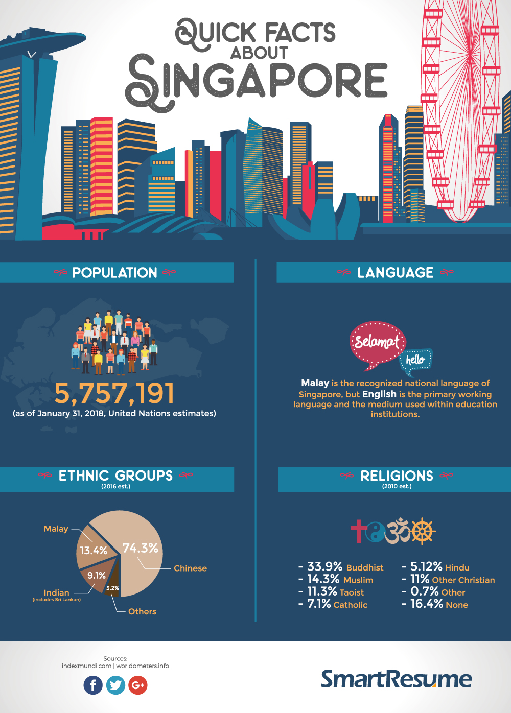 quick facts about singapore rev02 infographic 01